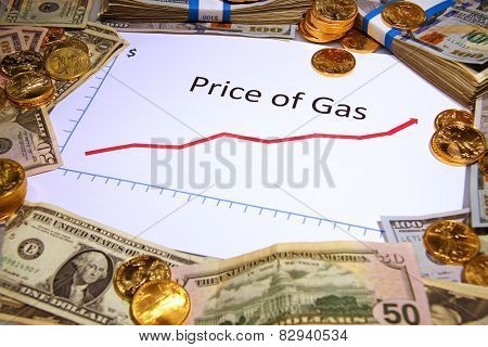 price of gas rising