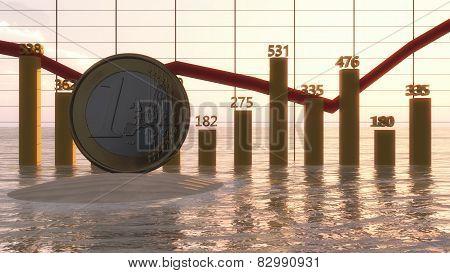Summer Economy