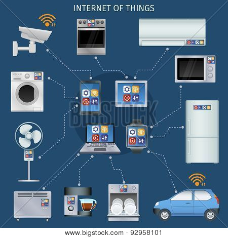 Internet of things infographic icons set