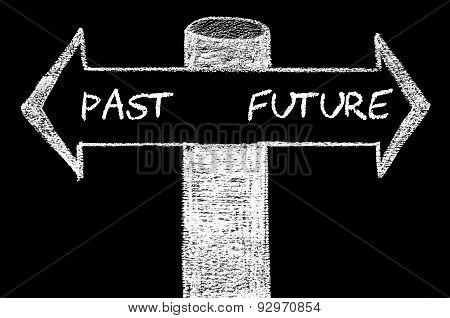 Opposite Arrows With Past Versus Future