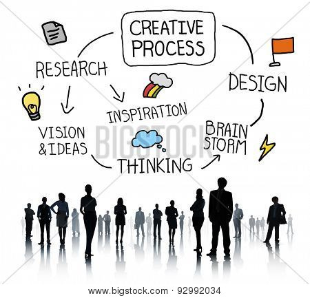 Creative Process Design Brainstorming Research Thinking Concept