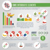 picture of nanotechnology  - Gmo infographics set with nanotechnology laboratory food elements and charts vector illustration - JPG