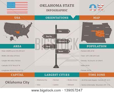 USA - Oklahoma state infographic template design