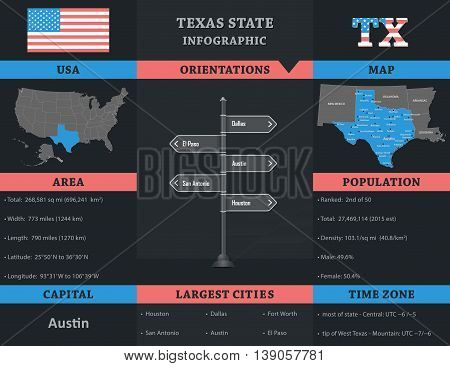 USA - Texas state infographic template design