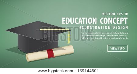Banner Graduation Cap And Diploma A Symbol Of Graduation. On A Green Background As A Blackboard Vect
