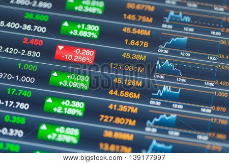 Digital stock market on a tablet screen