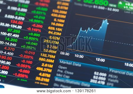 Stock market information on tablet close up