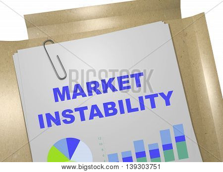 Market Instability Concept