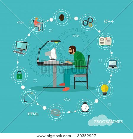 Programmer sit on a chair and working with computer. Coding process concept vector illustration in flat style. Web developer design elements and icons.