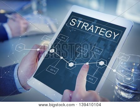 Strategy Analysis Plan Solution Development Concept