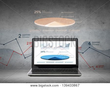 technology, statistics, economics and business concept - laptop computer with charts on screen over gray concrete background