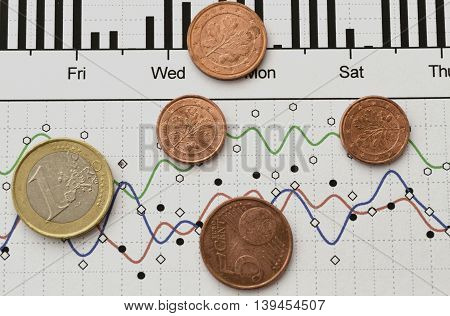 Abstract financial background with money and graph.