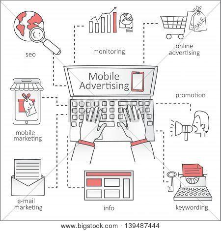 Doodle line Mobile advertising banner template. Modern vector illustration concept for website or infographics