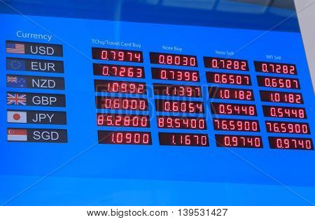 Currency exchange rate board displays exchange rates for Australian dollar.