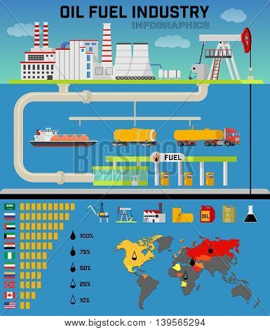 Oil fuel industry infographics. Oil extraction, processing, transportation and export, shipping at gas stations. The ratings of the petroleum exporting countries, world map, basic elements. Vector illustration.