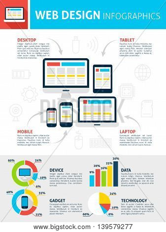 Responsive Web Design Infographics. Flat Design Vector Illustration of Website Development Concept with Text.