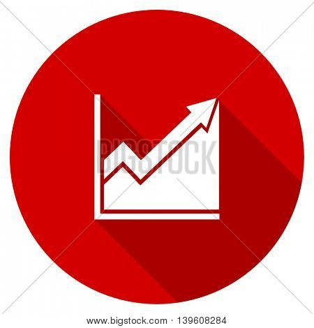 histogram red vector icon, circle flat design internet button, web and mobile app illustration