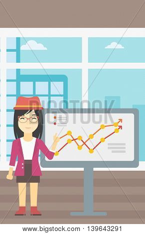 An asian young business woman pointing at charts on a board during business presentation. Smiling business woman giving a business presentation. Vector flat design illustration. Vertical layout.