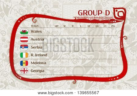 Football qualifiers matches group D table of results layering easy editable vector template