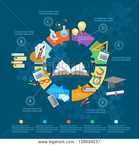 Education infographics open book of knowledge school background education diagram learning vector