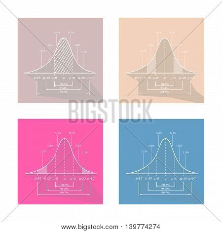 Illustration Set of Gaussian Bell Curve or Normal Distribution and Standard Deviation Cruve Label.