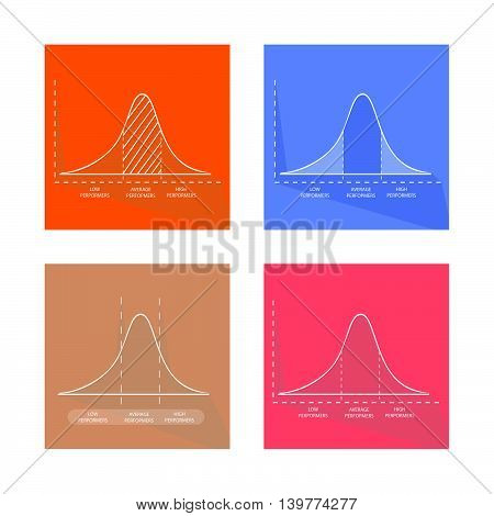 llustration Set of Gaussian Bell Curve or Normal Distribution and Standard Deviation Cruve Chart Label..