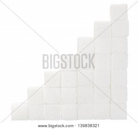 Concept stair made of sugar. Isolated on white background.