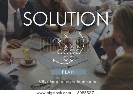 Solution Decision Information Problem Strategy Concept