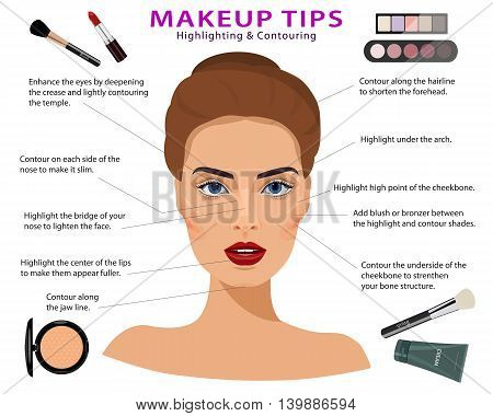 Set of makeup tips. Detailed realistic woman face with cosmetics. Make up techniques: highlighting and contouring. Flat style vector illustration.