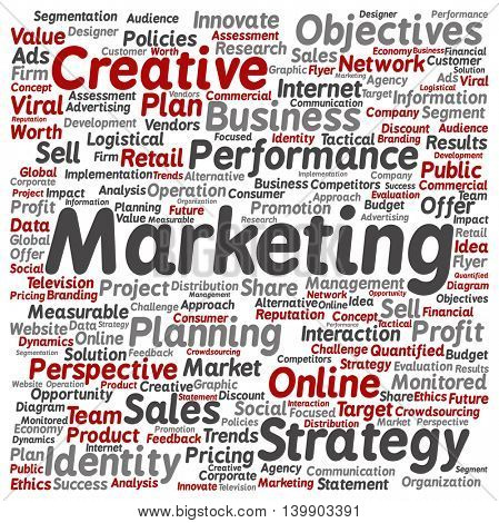 Concept or conceptual business marketing square word cloud isolated on background