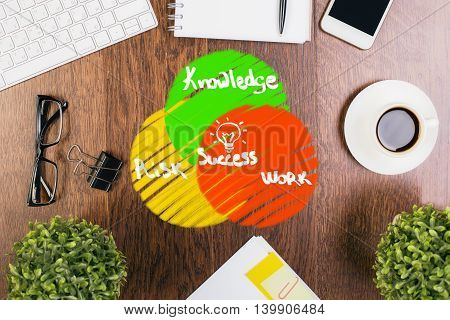 Recipe for success. Top view of wooden office desktop with technology coffee cup stationery other items and chart sketch