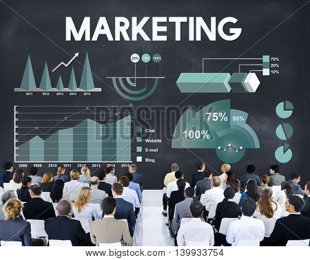 Marketing Analytics Business Report Concept