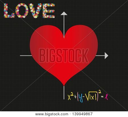 Sketch formula, chart and decoration of love expression