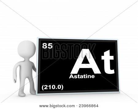 astatine panel