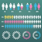 Editable People Infographics For Reports And Presentation, Percents, Graphs, Pie Charts. Male And Fe poster