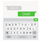 Mobile Ui Kit Chat Messenger. Chat App Template Interface Vector. Screen Mobile Chat poster