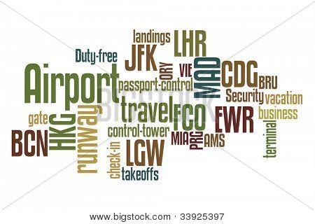 Airports word cloud with white background