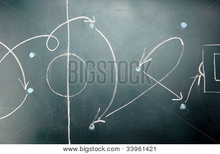 Soccer plan on blackboard