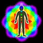 The Aura Of The Body. Rainbow Color Marked Layers Of The Male Body. Etheric, Emotional, Metallic, As poster
