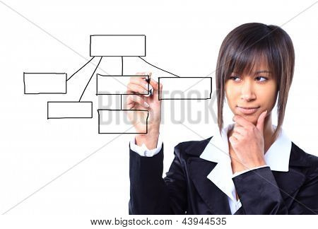 Business woman writing on virtual screen.