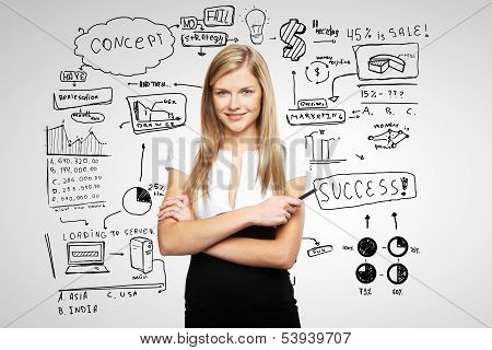 Woman And Business Plan