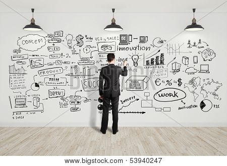 Man Drawing Business Concept