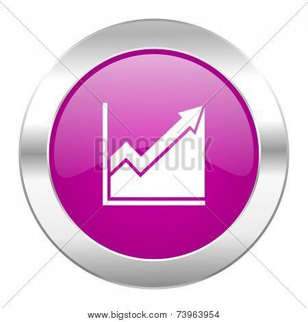 histogram violet circle chrome web icon isolated