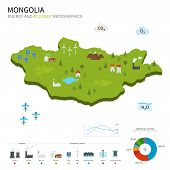 image of bator  - Energy industry and ecology of Mongolia vector map with power stations infographic - JPG