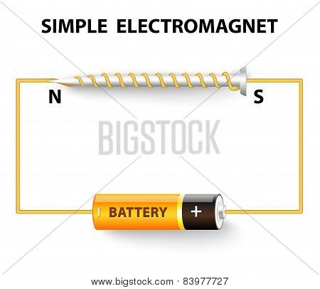 Simple Electromagnet