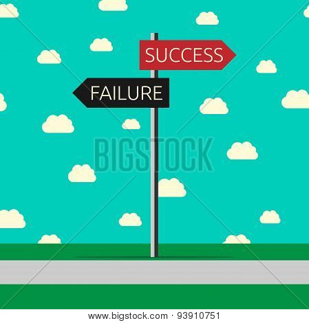Success And Failure, Choice