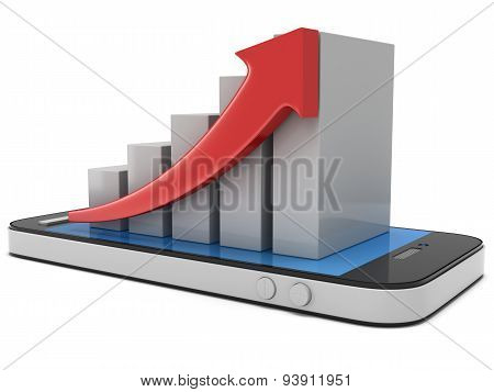 White Bar Graph With Red Arrow On Smartphone