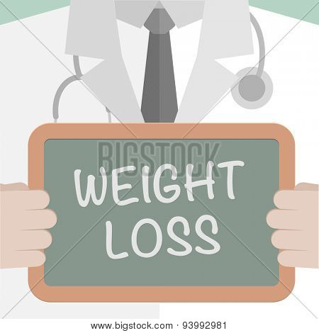 minimalistic illustration of a doctor holding a blackboard with Weight Loss text, eps10 vector