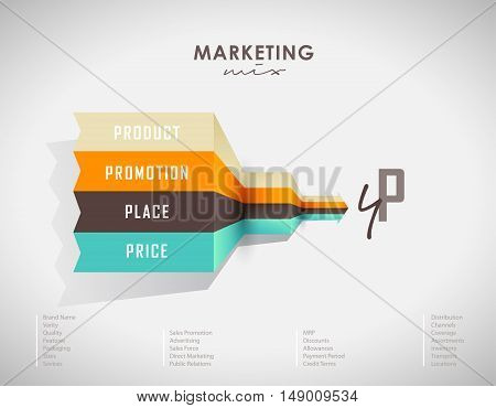 4p strategy business concept marketing infographic background