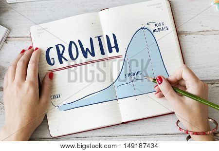 Growth Graph Chart Business Plan Strategy Concept